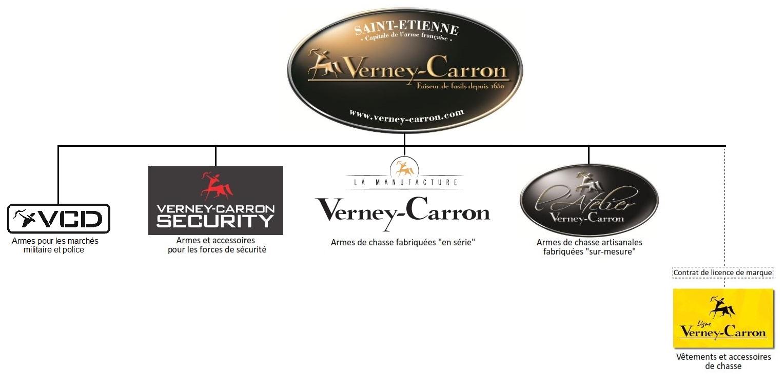 2e027e6a813 Verney-Carron SA   Fabricant d armes à Saint-Étienne depuis 1820